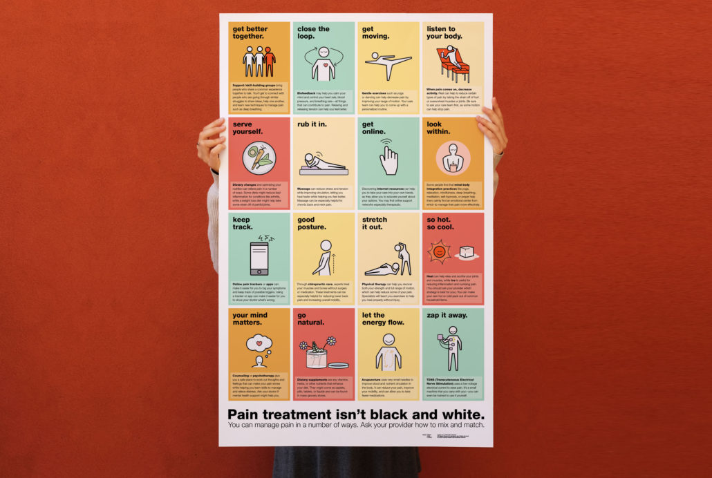 Person holding up a large poster with 16 colored tiles, each tile containing an illustration and information on an alternative treatment for chronic pain