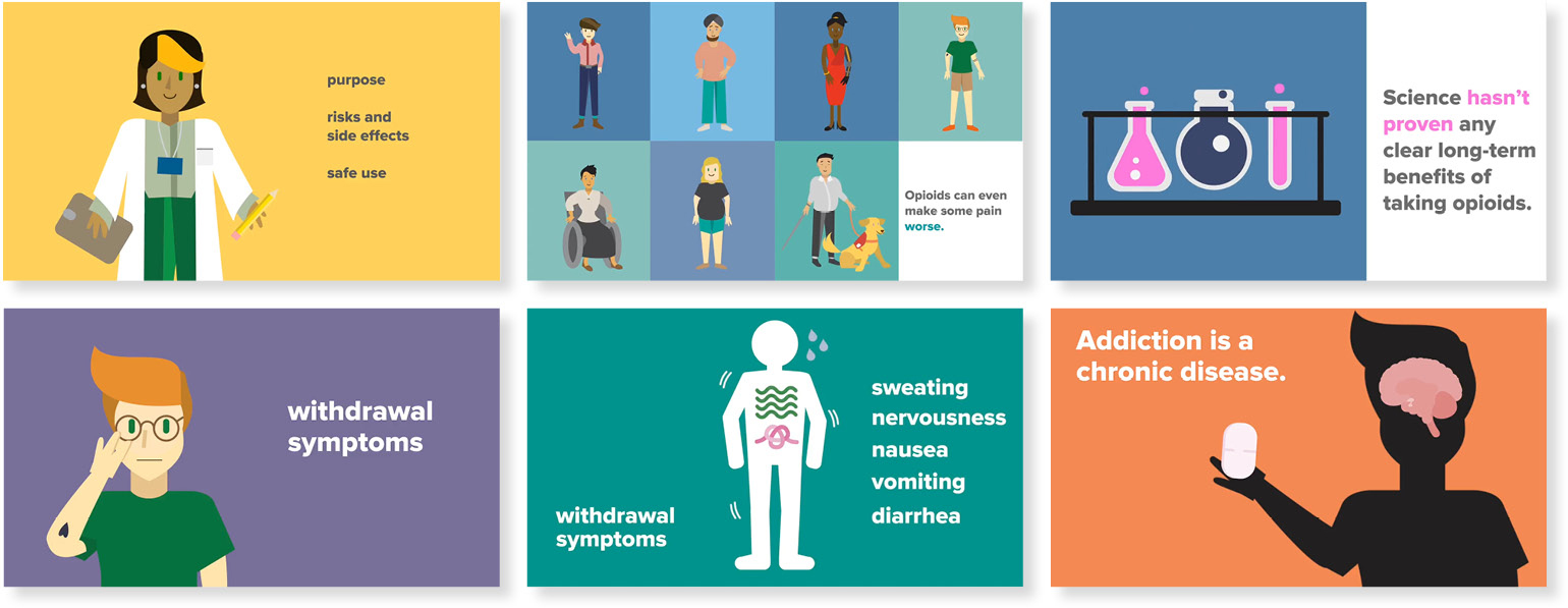 Sample of six screens from the opioid patient-education video